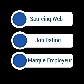 Solutions de sourcing Maintenance